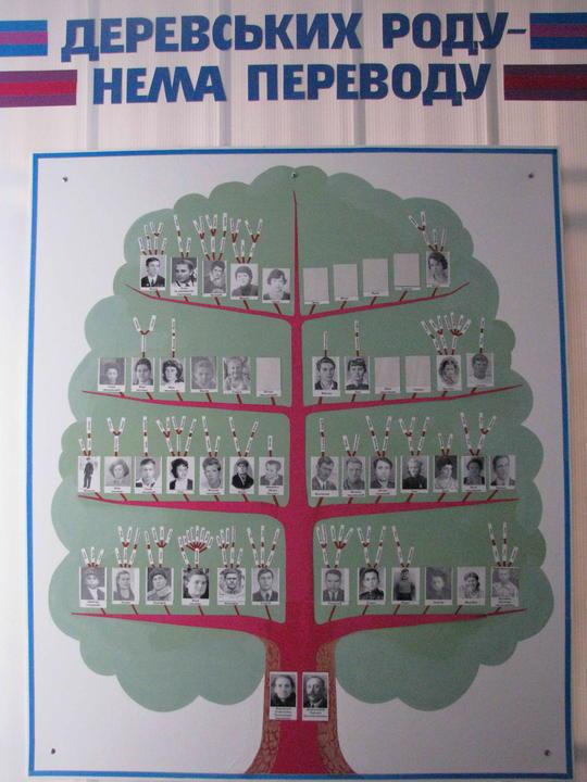 Родовое дерево в школе-интернате. Деревские. Память. Реликвии.