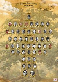 Завершена работа над разделом «Семейное дерево» нашего виртуального музея